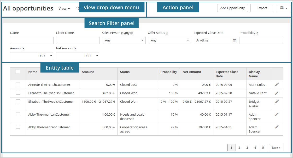 4.8 The Home Portal: Smart Views - Opportunities - Opportunities ...