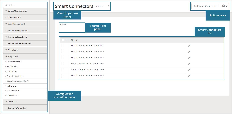 4.8 The Home Portal: Smart Views - Smart Connectors - Integration ...